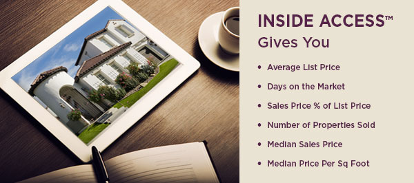 Inside Access gives you: Average List Price, Days on the Market, Sales Price % of List Price, Number of Properties Sold, Median Sales Price and Median Price Per Square Foot.